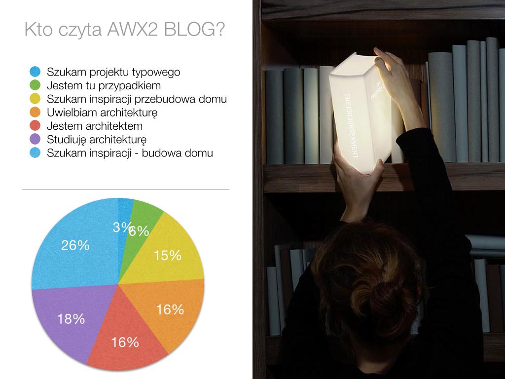 AWX2 BLOG - PREZENTACJA BLOGI FIRMOWE 30.11.2014.012