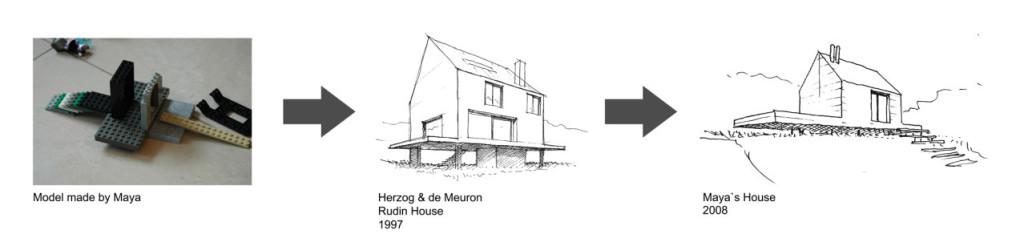 ultra architects