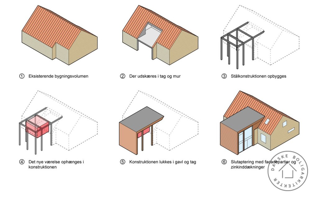 diagram_tilbygning_14003_92ebb99b29.png